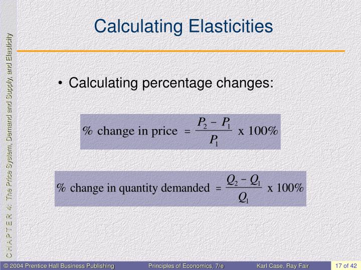 Calculating Elasticities