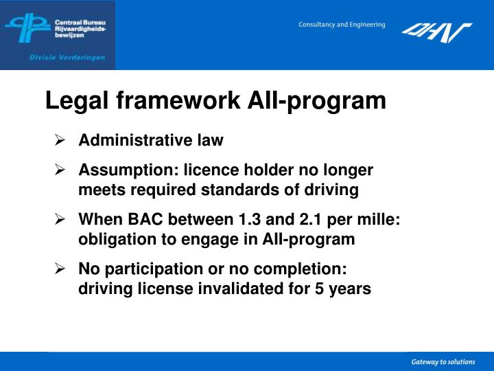 Legal framework AII-program