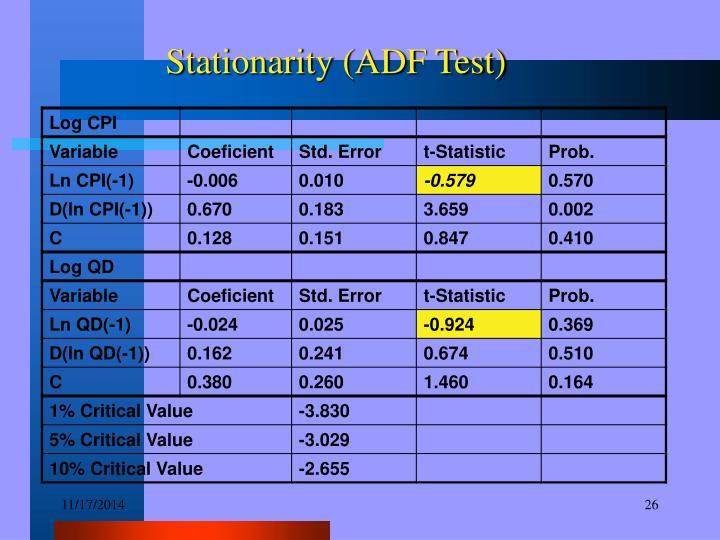 Stationarity (ADF Test)