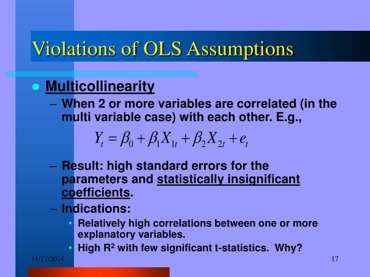 Violations of OLS Assumptions
