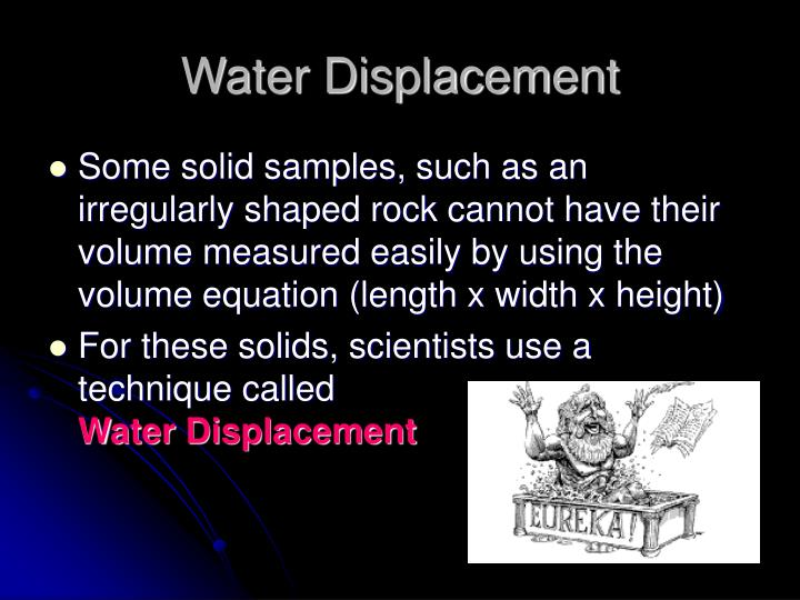Water Displacement