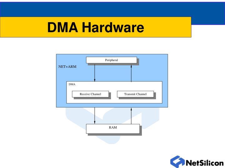 DMA Hardware