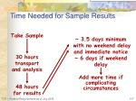 time needed for sample results2