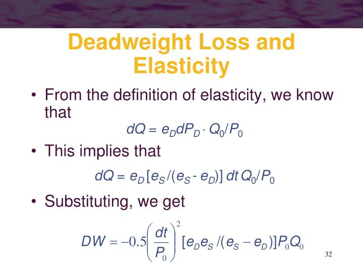 Deadweight Loss and Elasticity