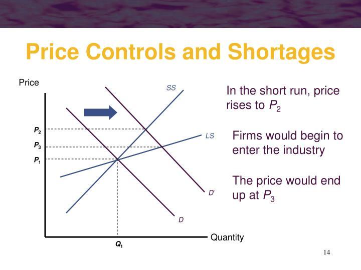In the short run, price