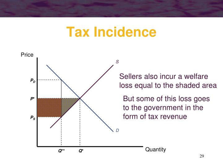 Sellers also incur a welfare