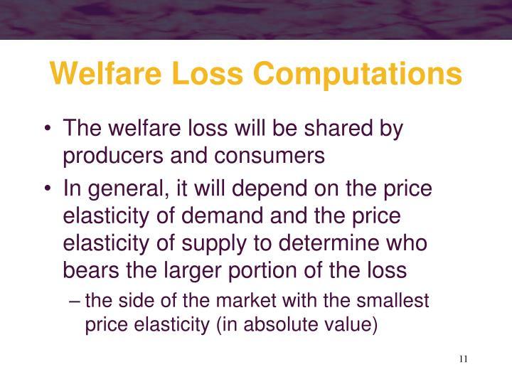 Welfare Loss Computations