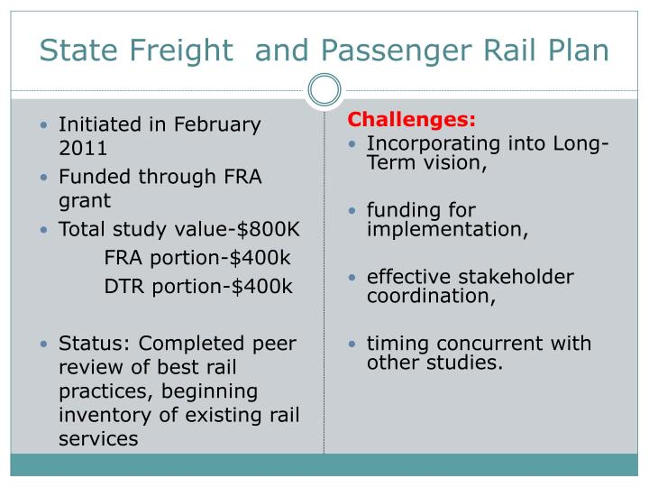 State Freight  and Passenger Rail Plan
