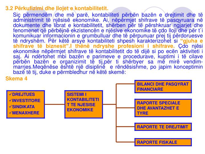 3.2 Përkufizimi dhe llojet e kontabilitetit.