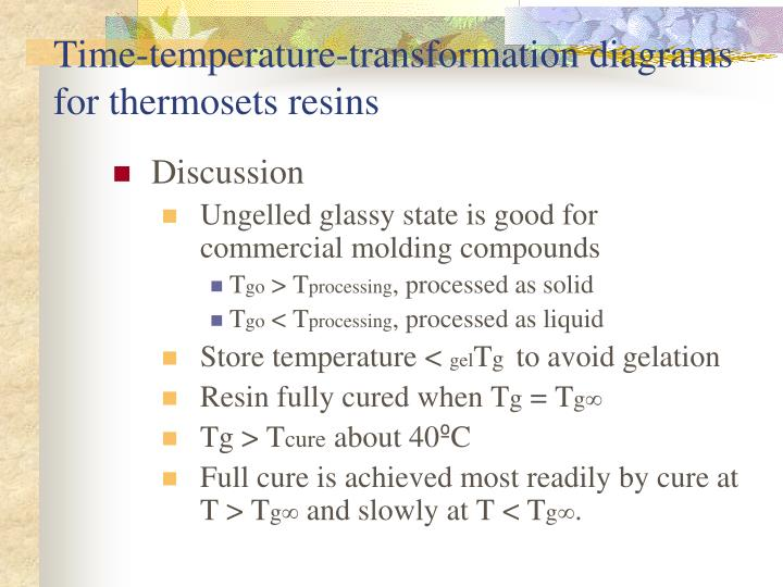 Time-temperature-transformation diagrams for thermosets resins