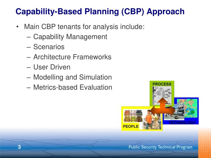 Capability based planning cbp approach