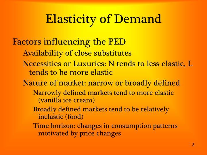 Elasticity of demand1