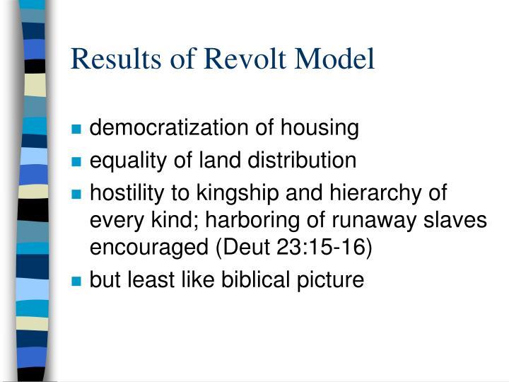 Results of Revolt Model
