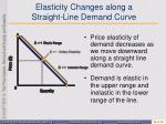 elasticity changes along a straight line demand curve