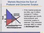 markets maximize the sum of producer and consumer surplus1