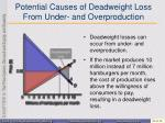 potential causes of deadweight loss from under and overproduction