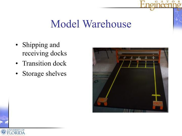 Model Warehouse