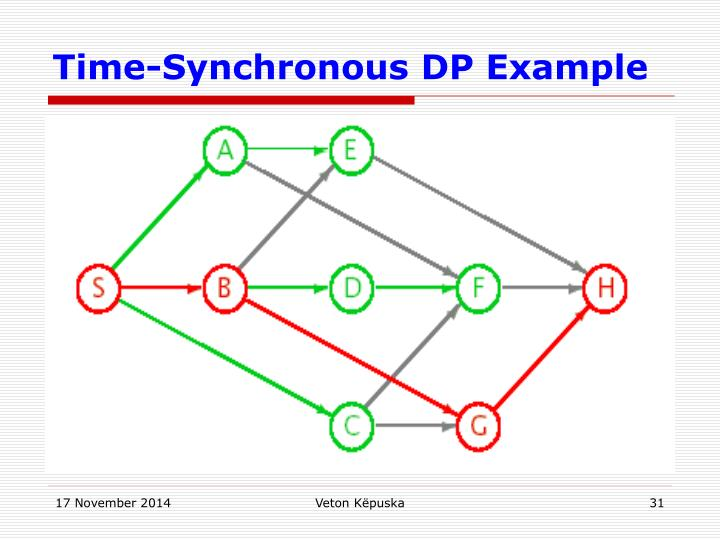 Time-Synchronous DP Example