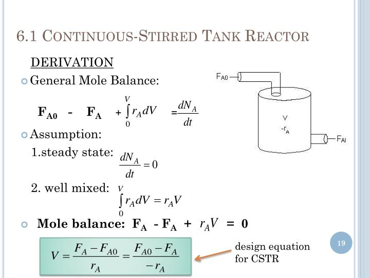6.1 Continuous-Stirred Tank Reactor