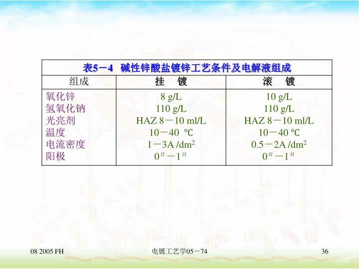 电镀工艺学05-74