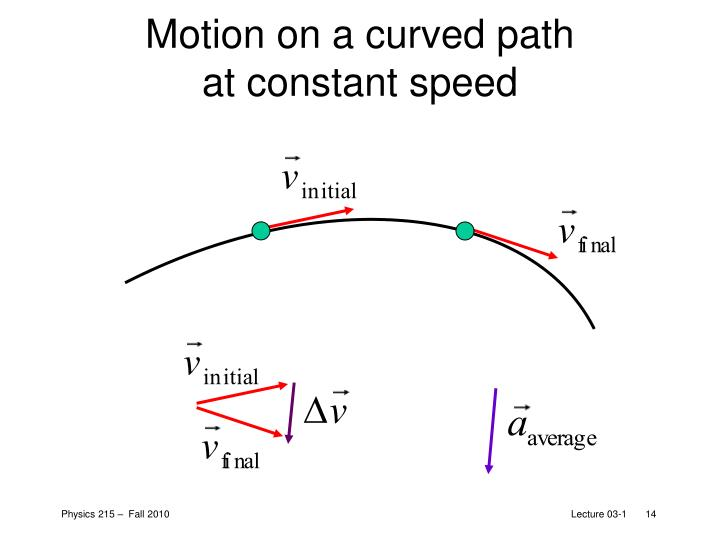 Motion on a curved path