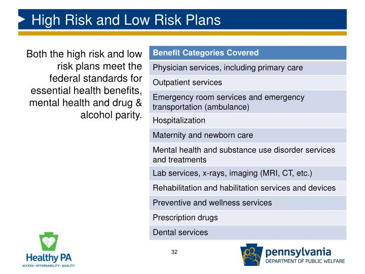 High Risk and Low Risk