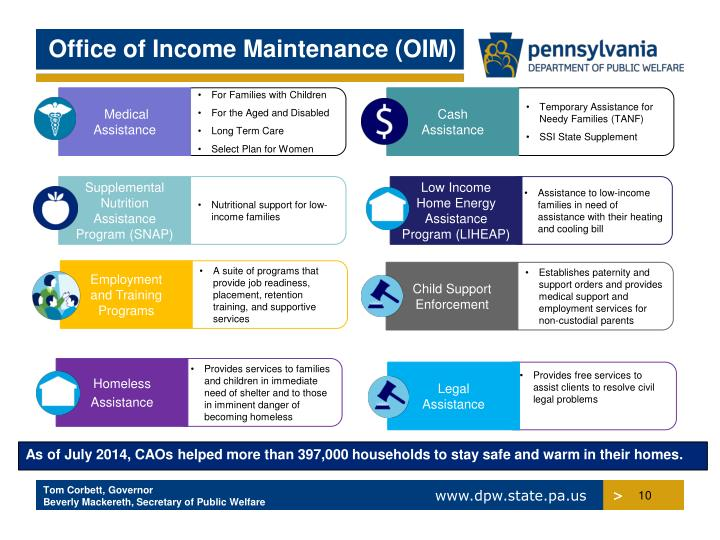 Office of Income Maintenance (OIM)
