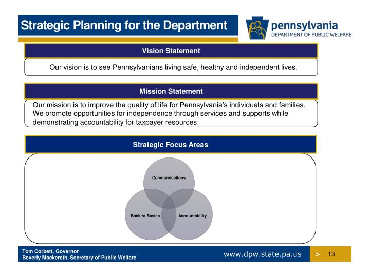 Strategic Planning for the Department