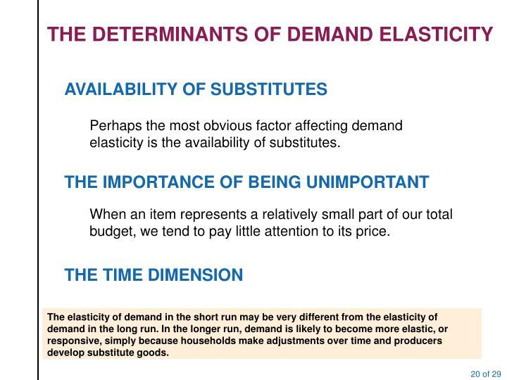 THE DETERMINANTS OF DEMAND ELASTICITY