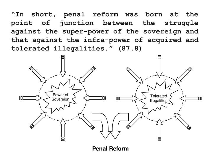 """In short, penal reform was born at the point of junction between the struggle against the super-power of the sovereign and that against the infra-power of acquired and tolerated illegalities."" (87.8)"