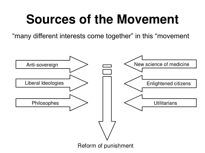 Sources of the Movement