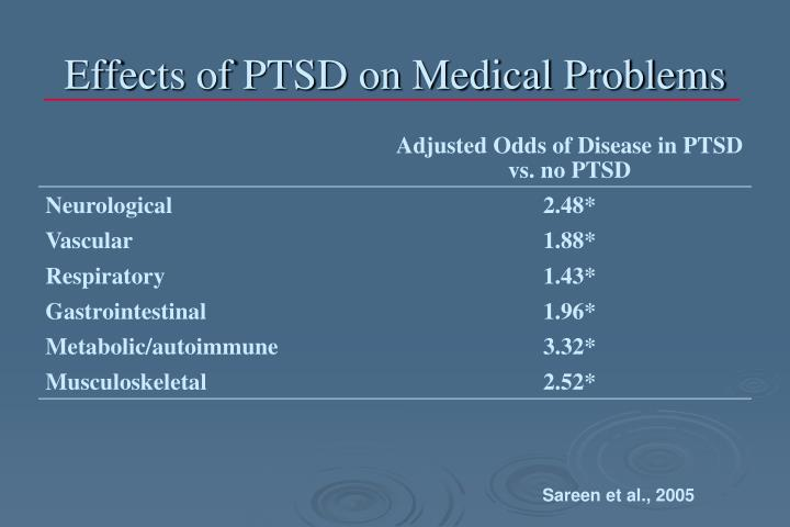 Effects of PTSD on Medical Problems