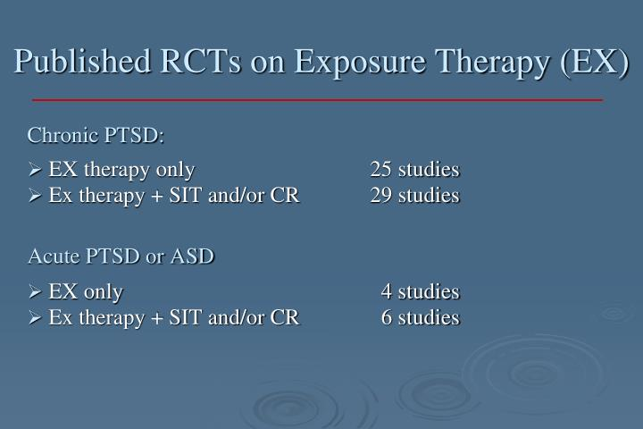 Published RCTs on Exposure Therapy (EX)