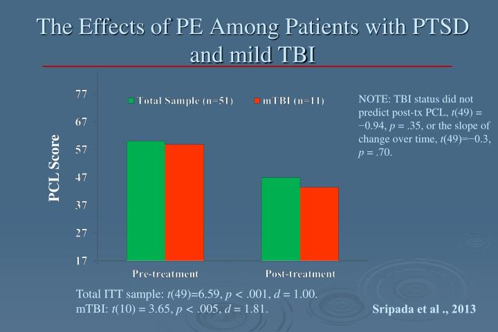 The Effects of PE Among Patients with PTSD and mild TBI