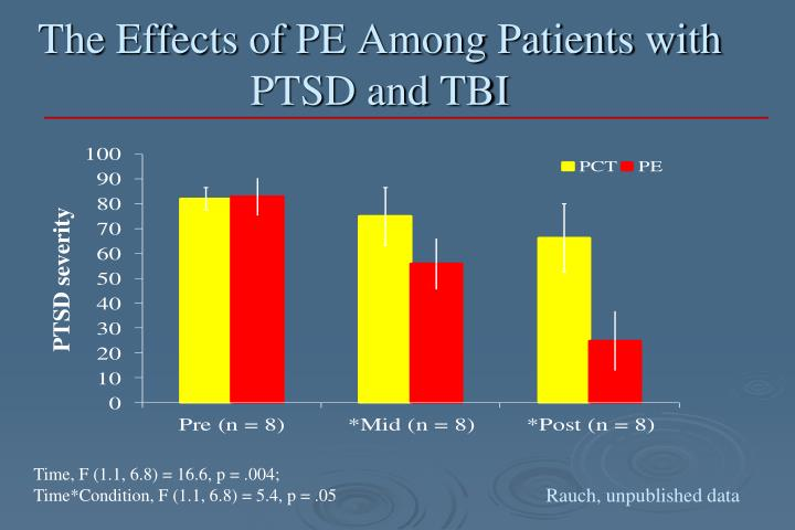 The Effects of PE Among Patients with PTSD and TBI