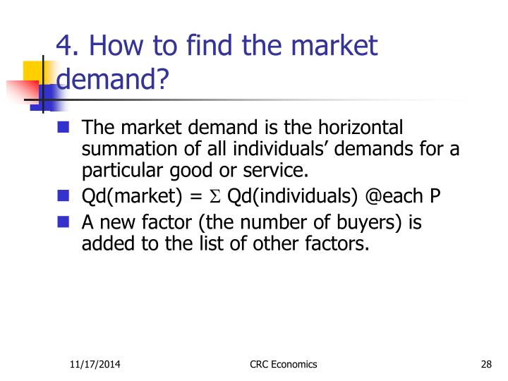4. How to find the market demand?