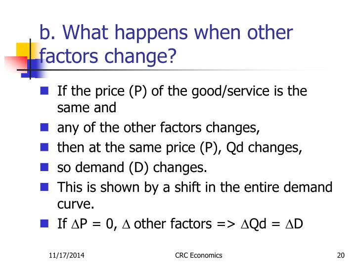 b. What happens when other factors change?