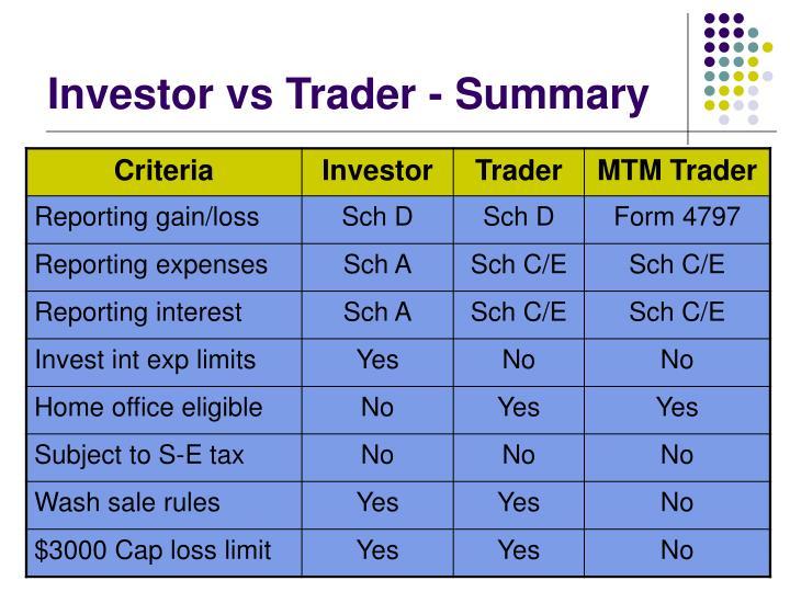 Investor vs Trader - Summary