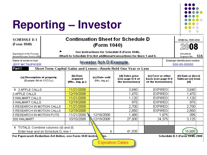 Reporting – Investor
