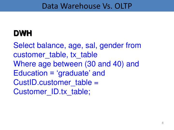 Data Warehouse Vs. OLTP