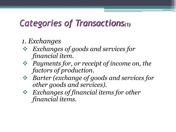 Categories of Transactions