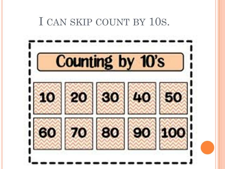 I can skip count by 10s.