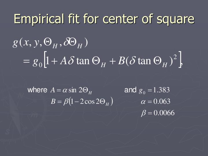 Empirical fit for center of square