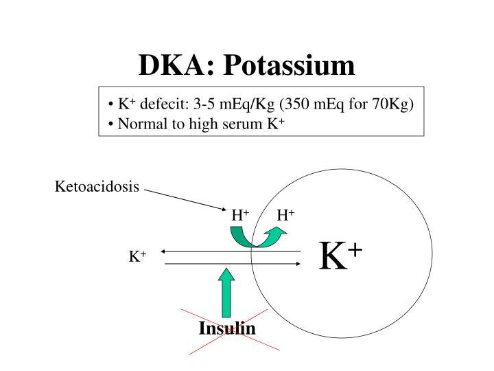 DKA: Potassium