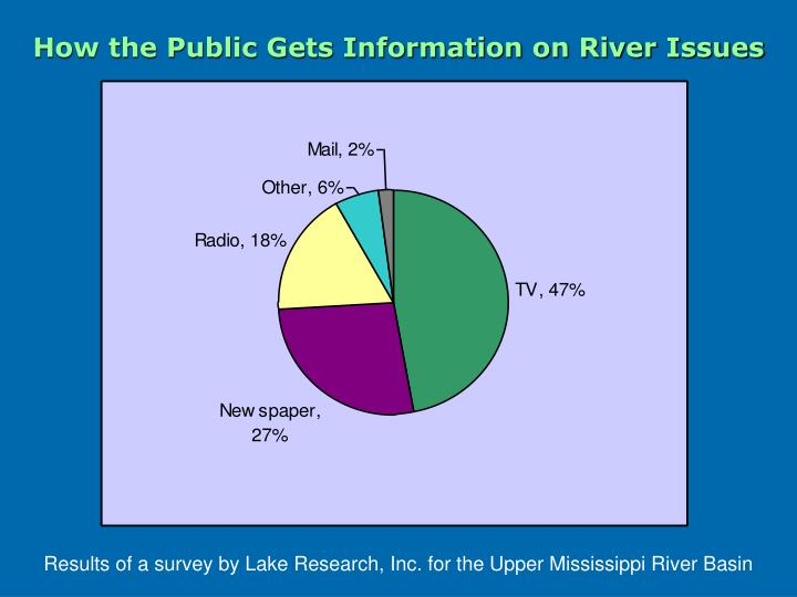 How the Public Gets Information on River Issues