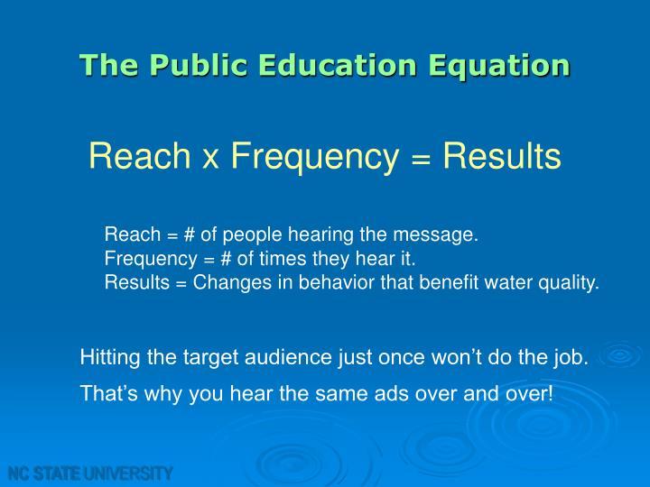 The Public Education Equation