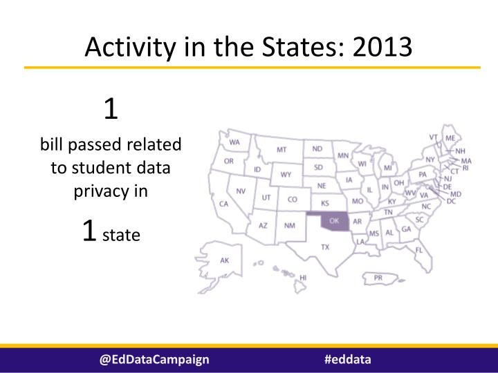 Activity in the States: 2013