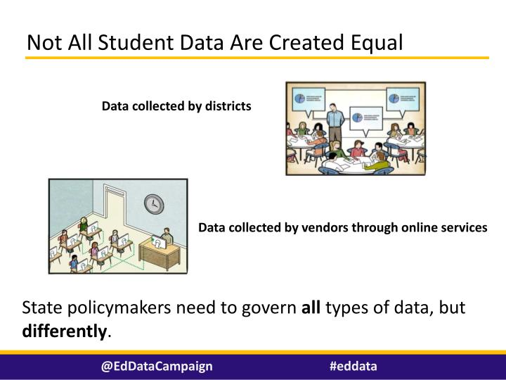 Not All Student Data Are Created Equal