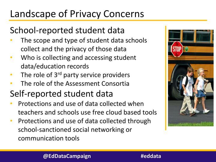 Landscape of Privacy Concerns