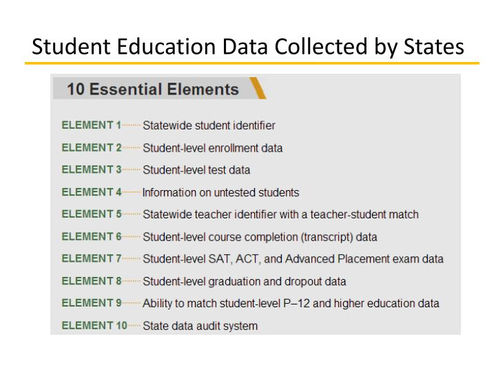 Student Education Data Collected by States